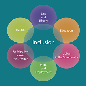 Pathways to Inclusion